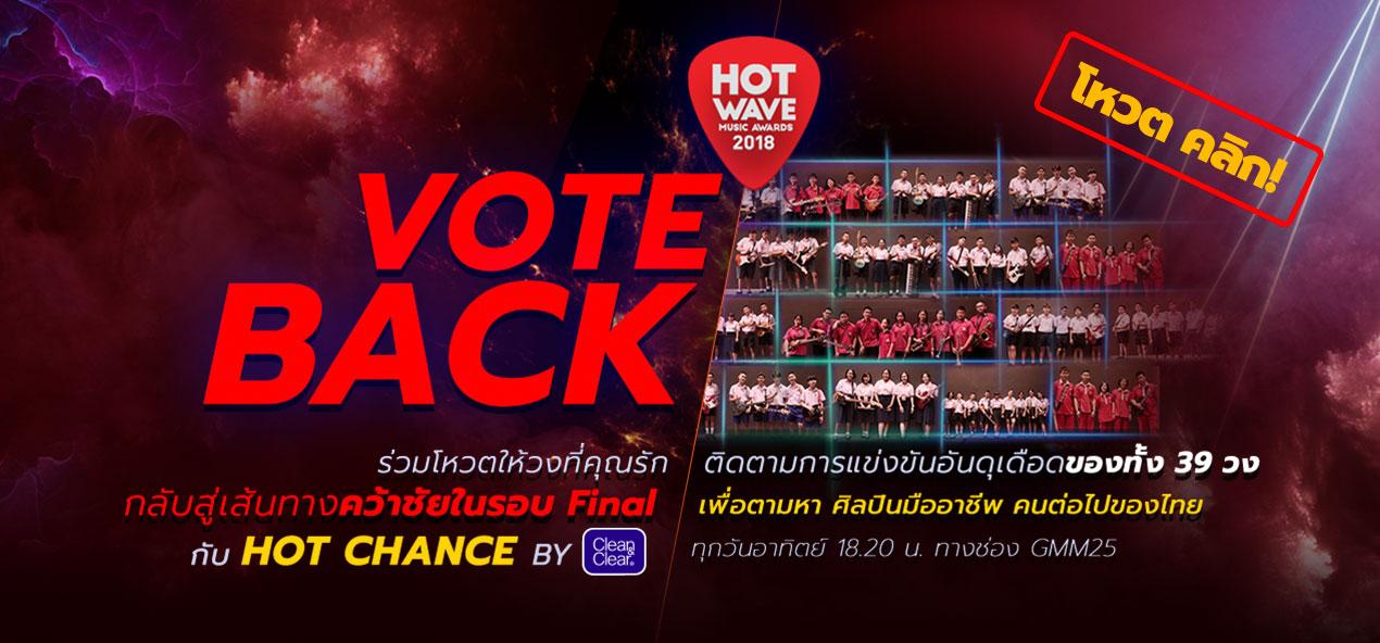 Hotwave Music Awards 2018 VOTEBACK